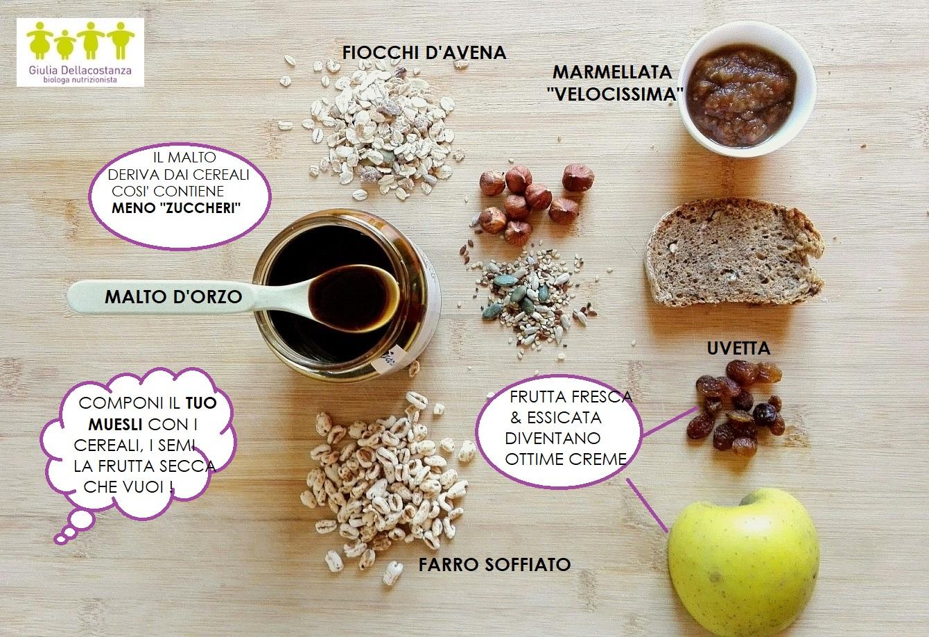 Tagliere per una colazione nutriente.