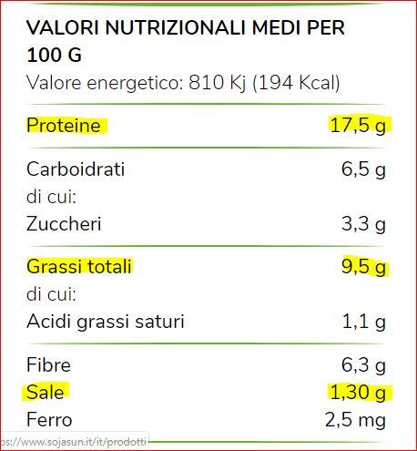 Tabella nutrizionale - Sojasun.