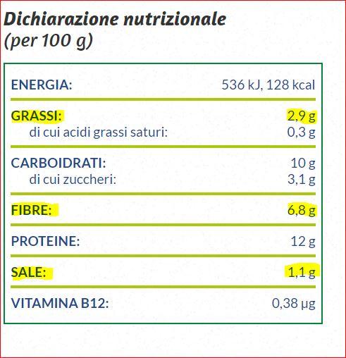Composizione nutrizionale Valsoia.