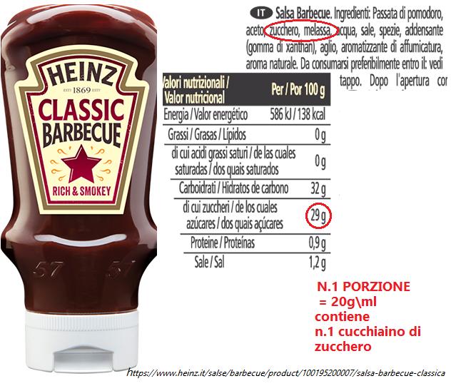 valori nutrizionali della salsa barbecue